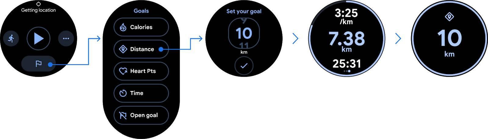 Google详细介绍了新的Fit锻炼功能,使其可用于Wear OS设备