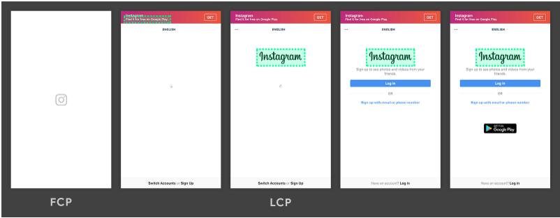 修复GSC核心Web Vitals中的LCP'More than'错误