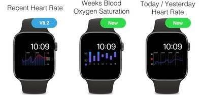 心脏分析仪应用获得Apple Watch Series 6更新,能看到血氧饱和度