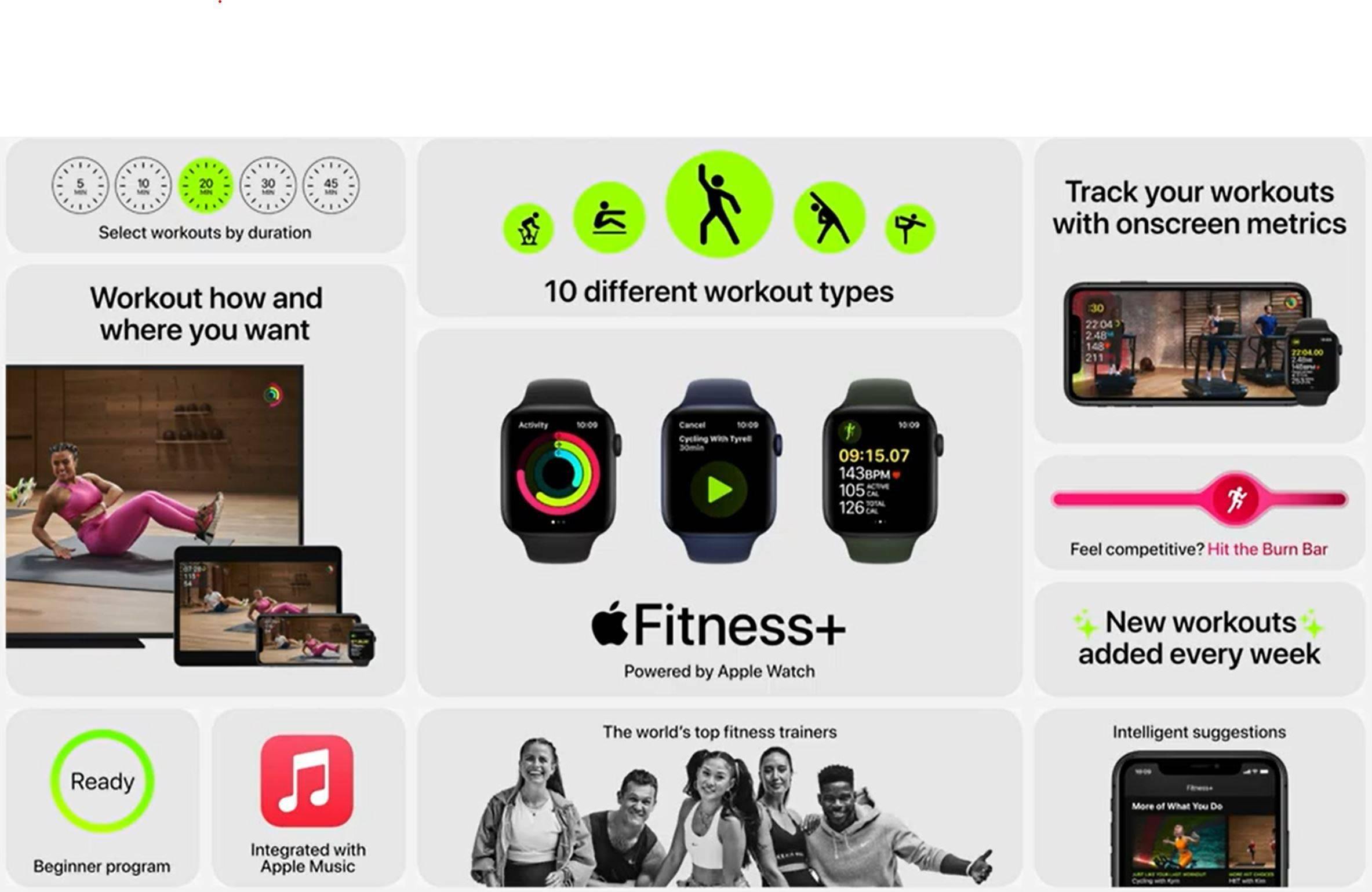 Apple Fitness +将于12月14日上市,每月9.99美元