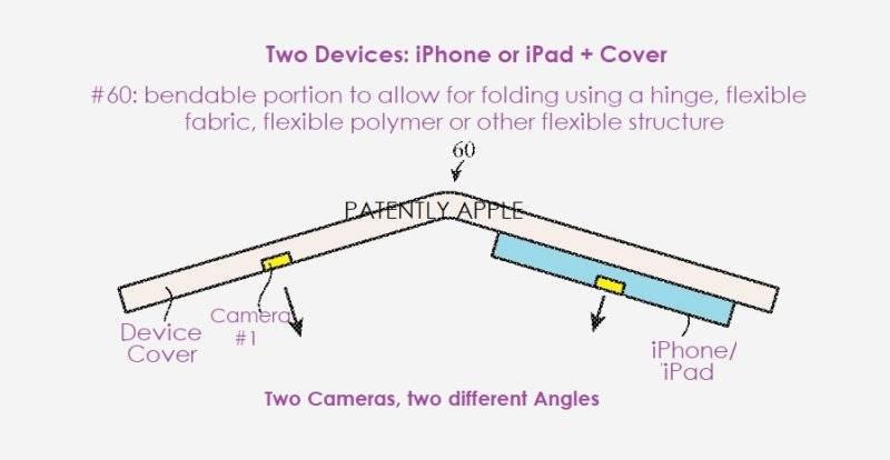 苹果找到了一款新颖的折叠手机用例–更好的全景图