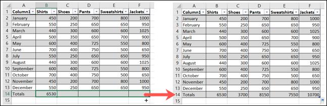 如何在 Microsoft Excel 的表格中插入总计行
