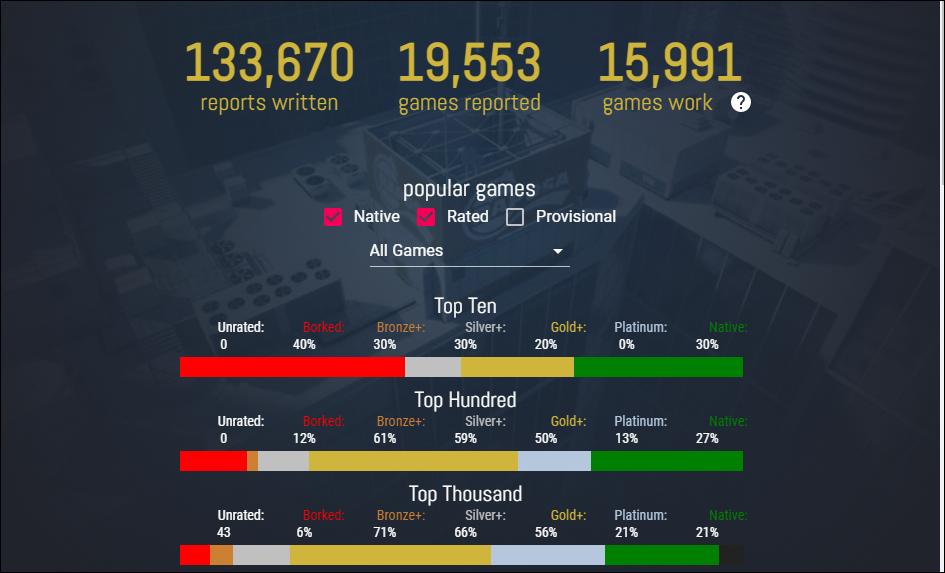 什么是 Steam 的 Proton,它如何影响 Linux 上的游戏?